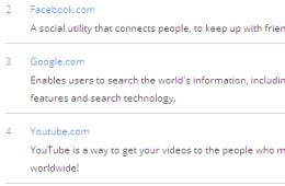 Legnépszerűbb weboldalak